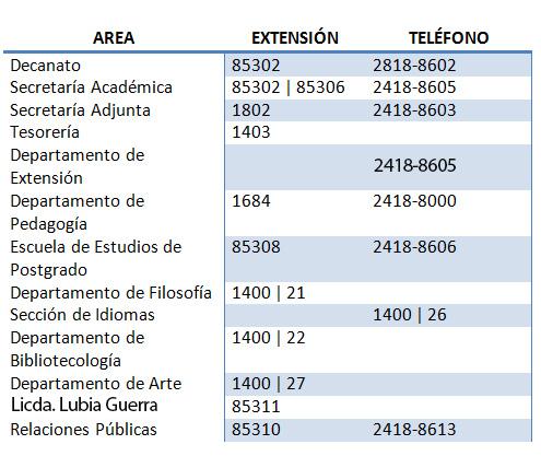 directorio-humanidades
